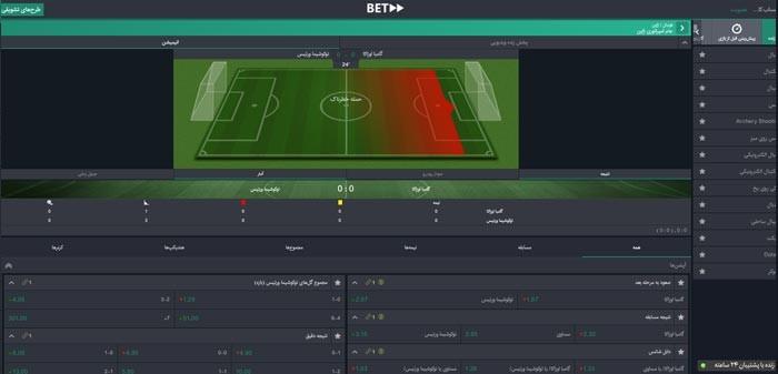 سایت پیش بینی زنده فوتبال بت فوروارد – Betforward